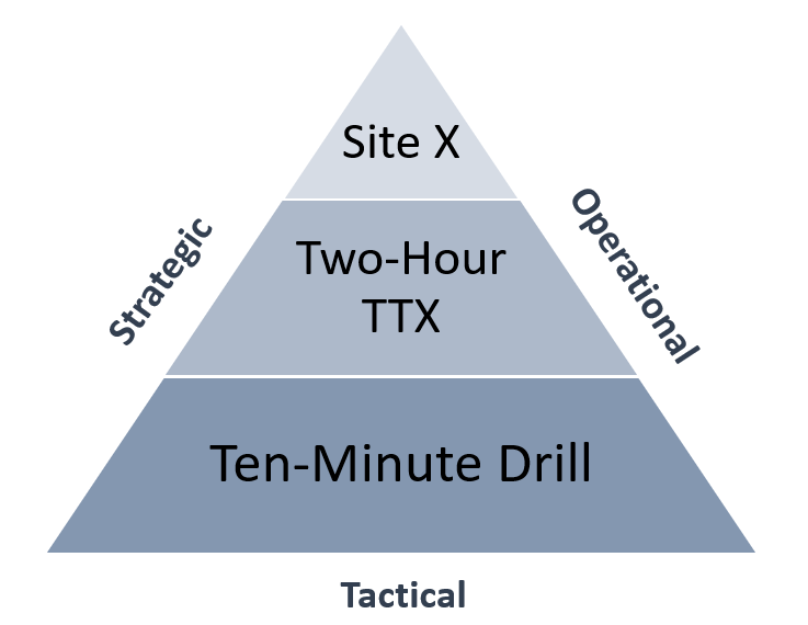 Ten Minute Drill